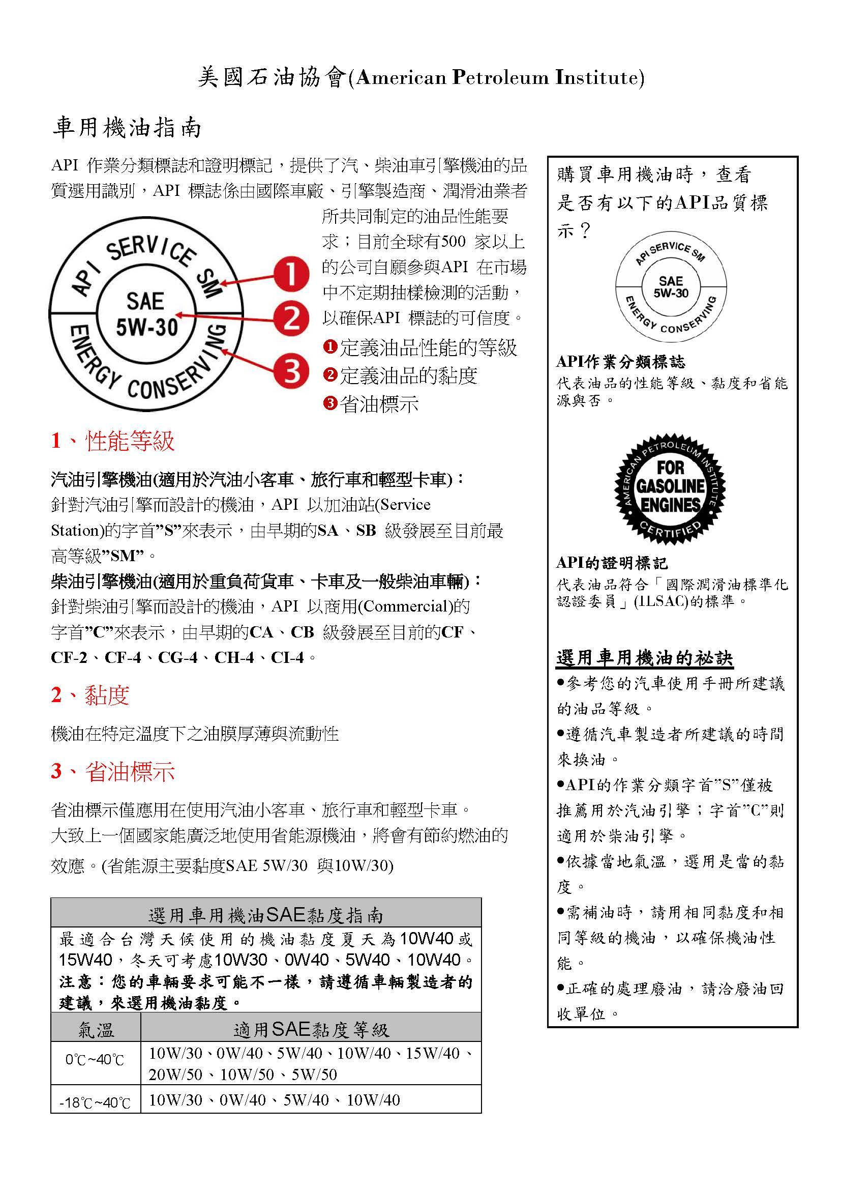 機油SAE黏度標準_頁面_2.jpg