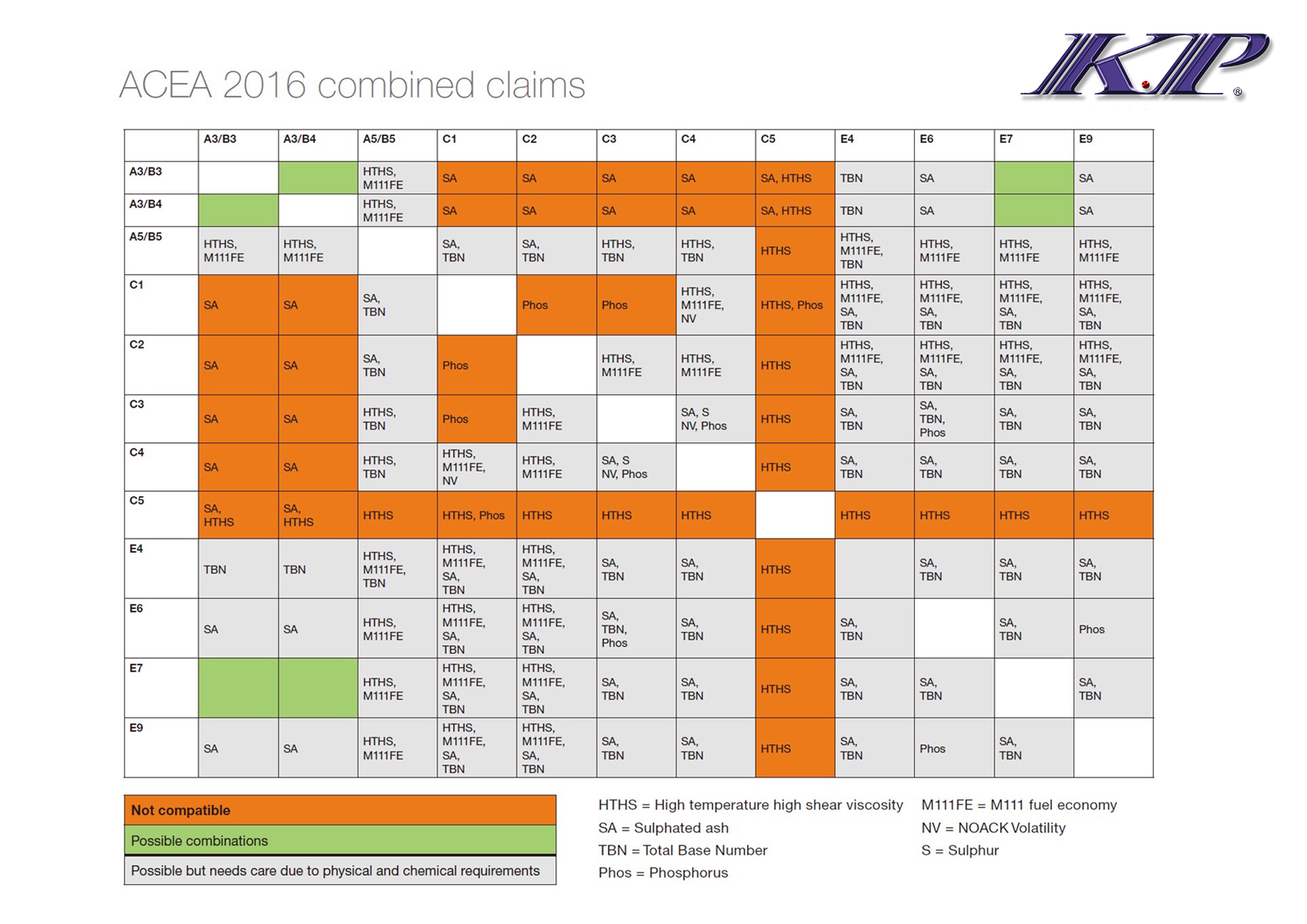 KP-ACEA 2016對照表.jpg